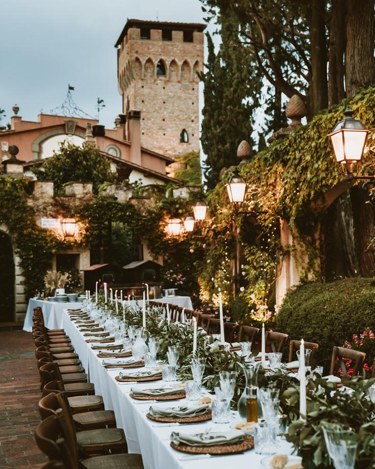 Wedding for italian who pays Wedding Rehearsal
